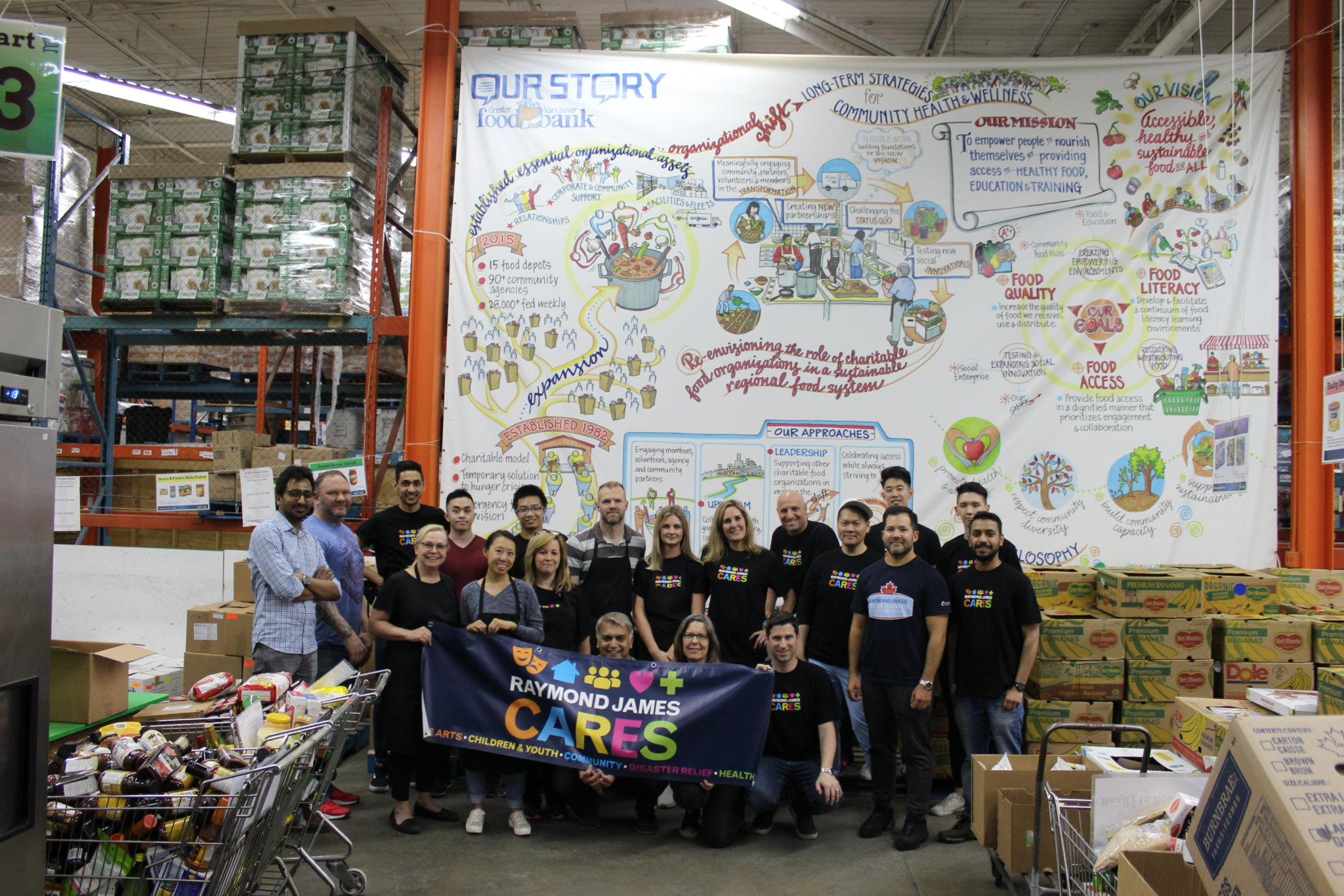 2019 RJ Cares Vancouver - Greater Vancouver Food Bank Team